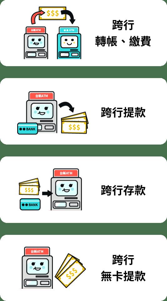 臺新ATM跨行交易福利社 首頁 | 臺新銀行