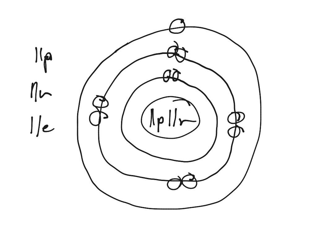 Sodium Atom Drawing