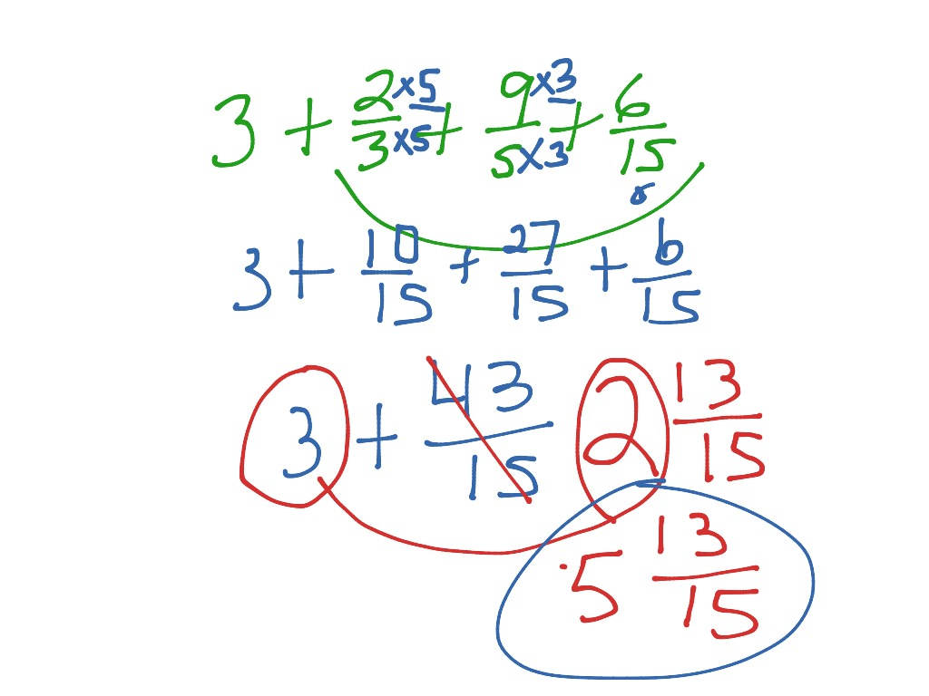 Multiplying Mixed Fractions Using Area Model