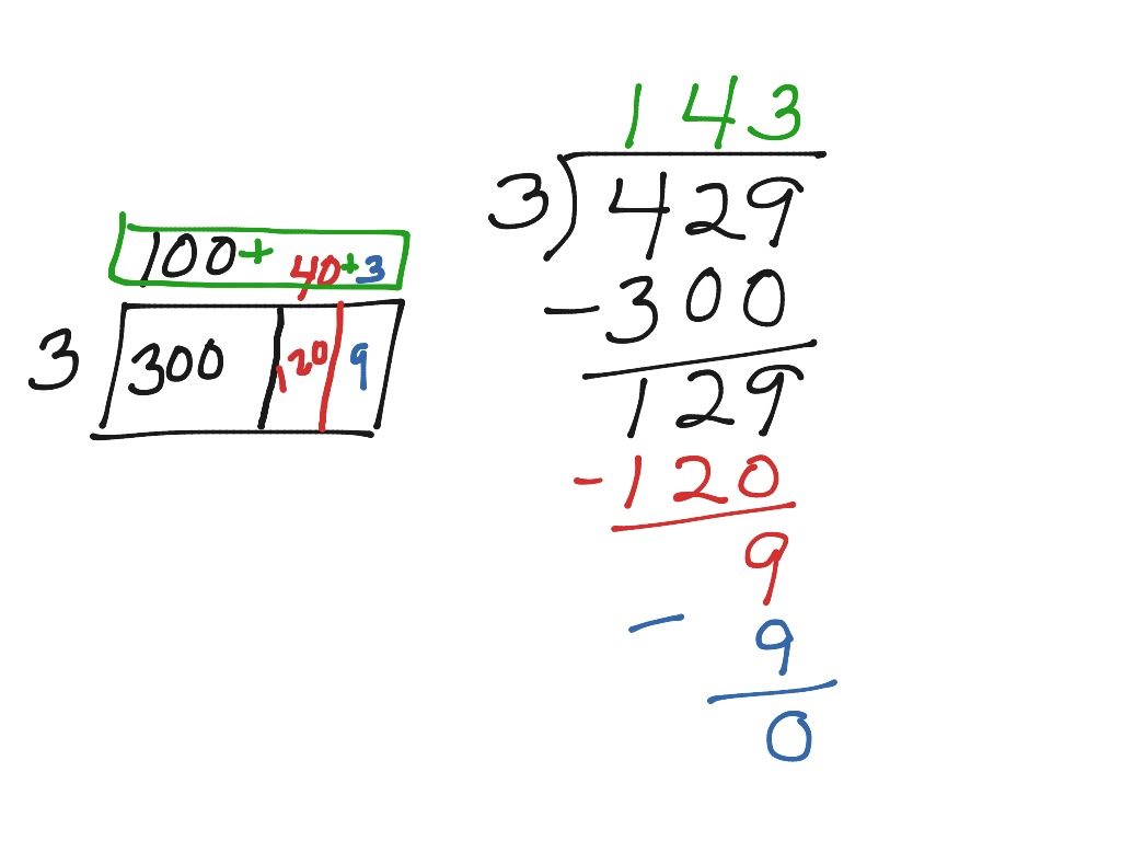 Divide Using Partial Quotients And A Model