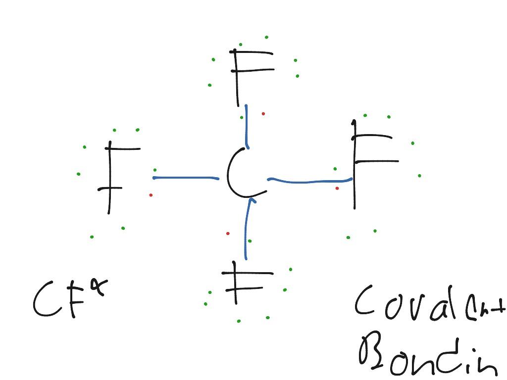 Lewis Diagram Cf4