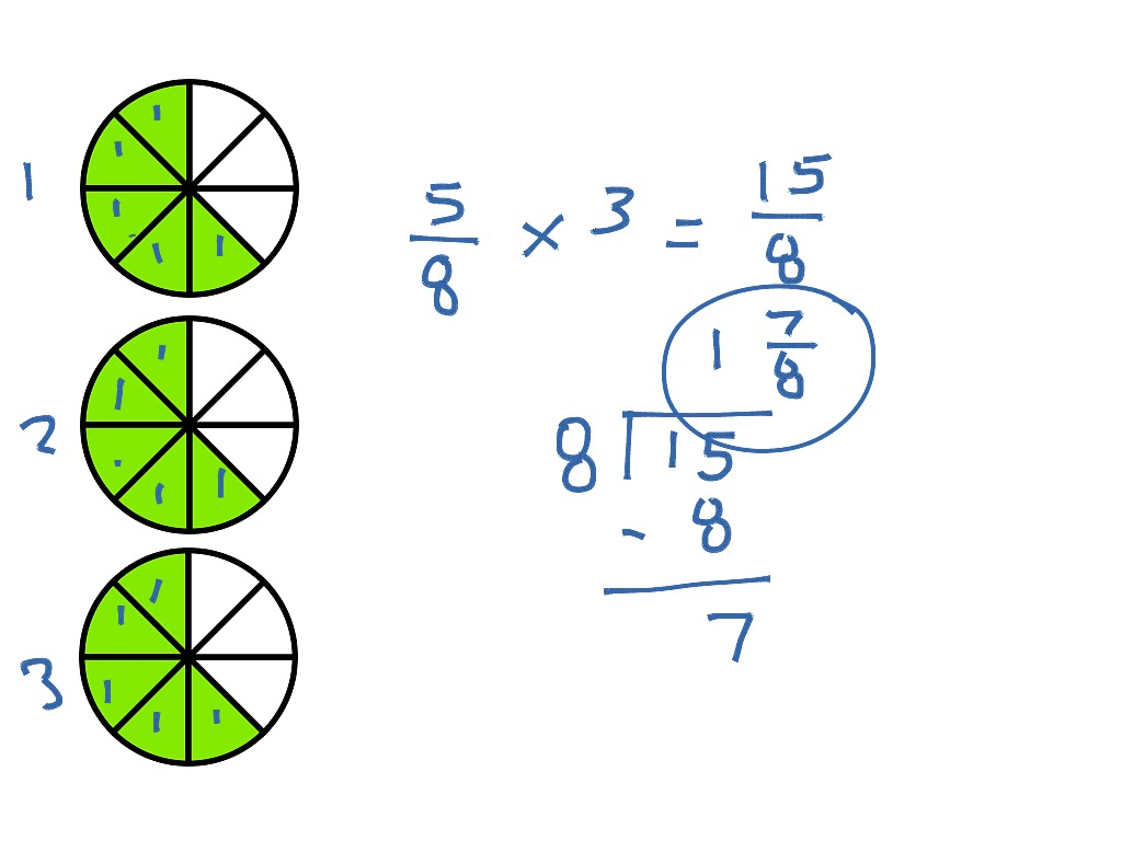 Multiplying Fractions And Whole Numbers Examples