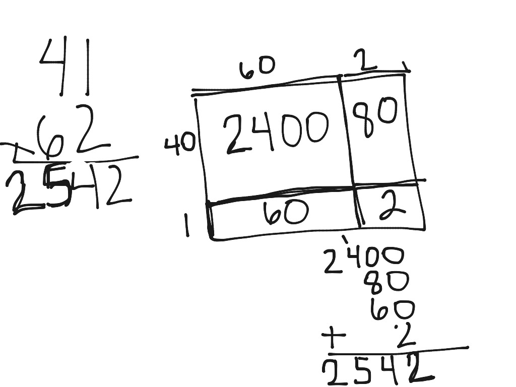 Long Multiplication Using Area Model