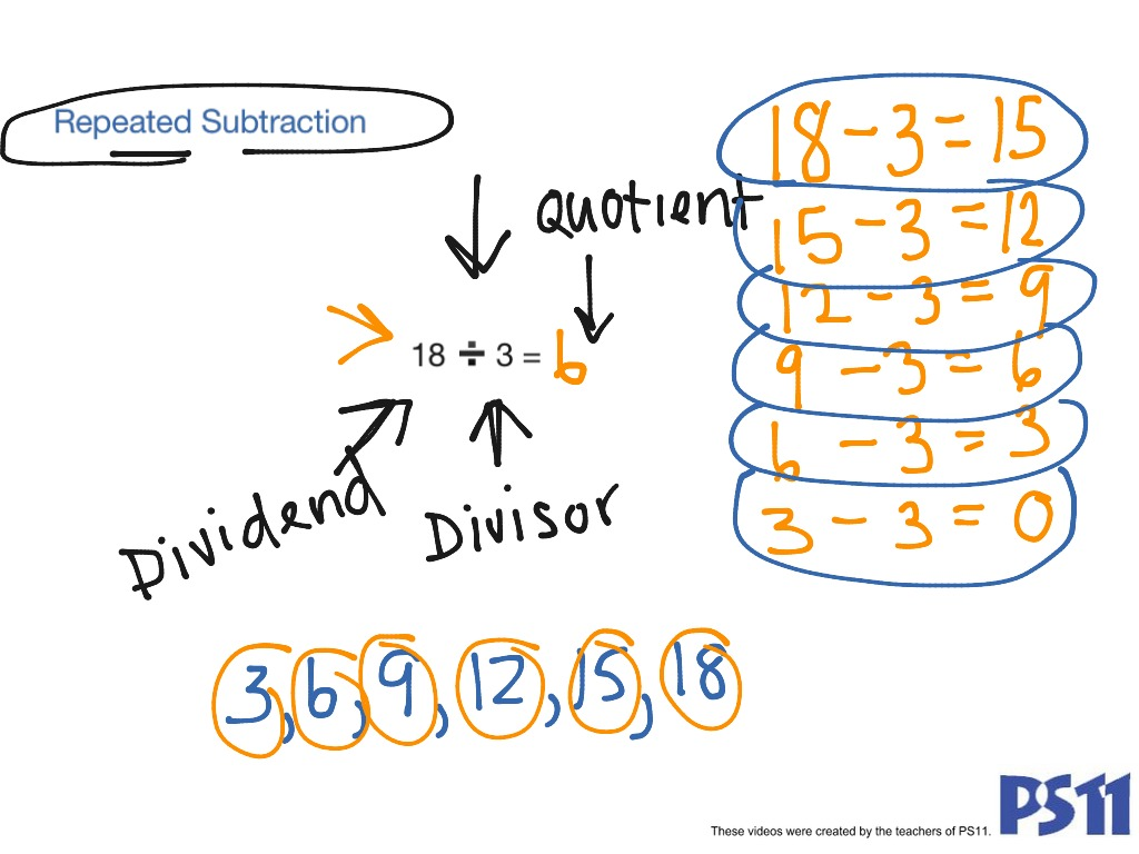 Third Grade Math Division Using Repeated Subtraction