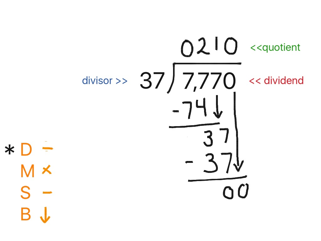 Solving Division Problems Using The Standard Algorithm