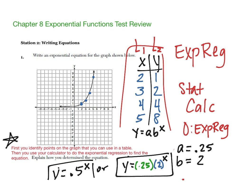 Chapter 8 Exponential Function Test Review Station 2