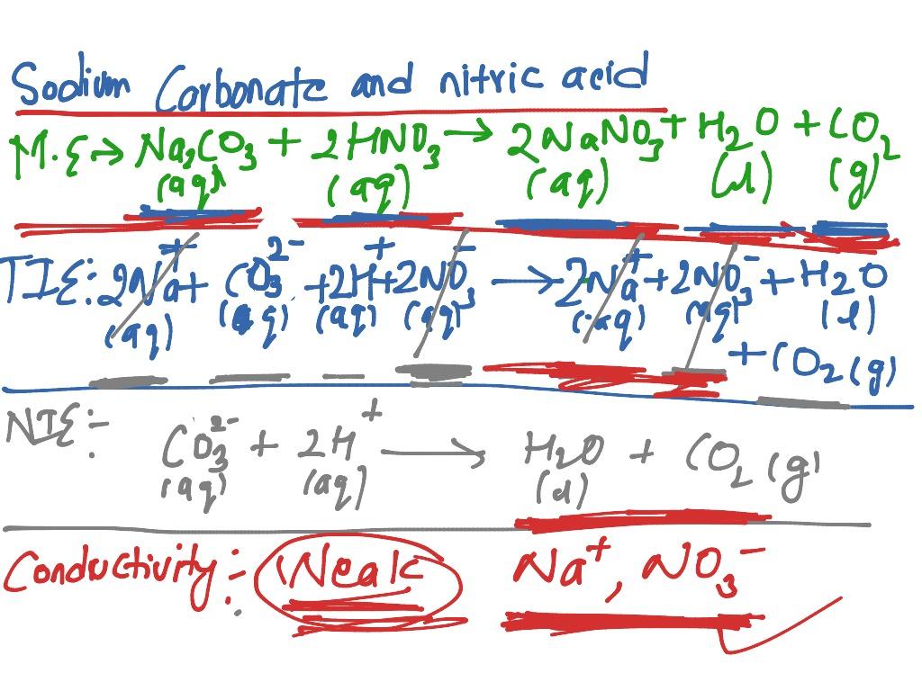 Ashok Sodium Carbonate And Nitric Acid Total Ionic Equation