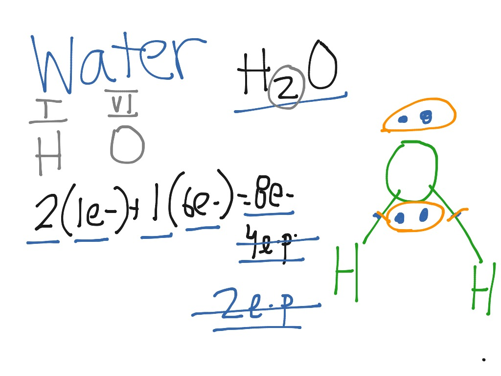 Lewis Structure Of Water