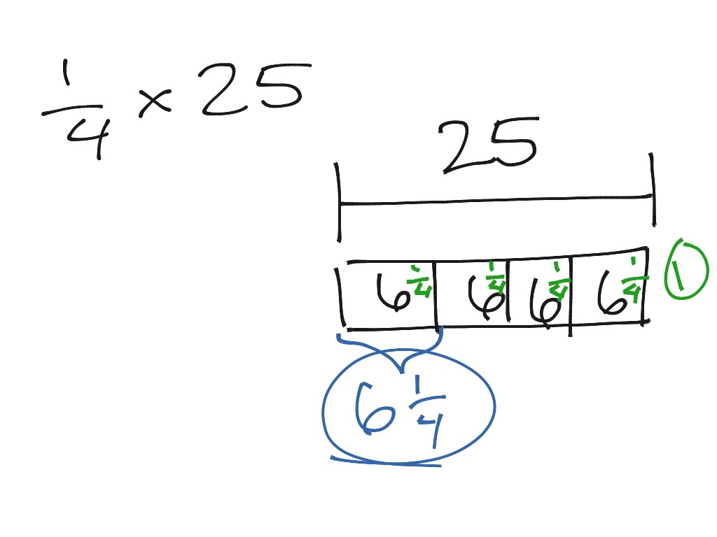 Using A Tape Diagram To Multiply A Whole Number And