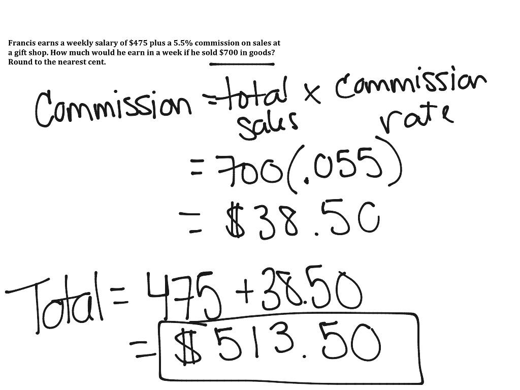 Commission Problems