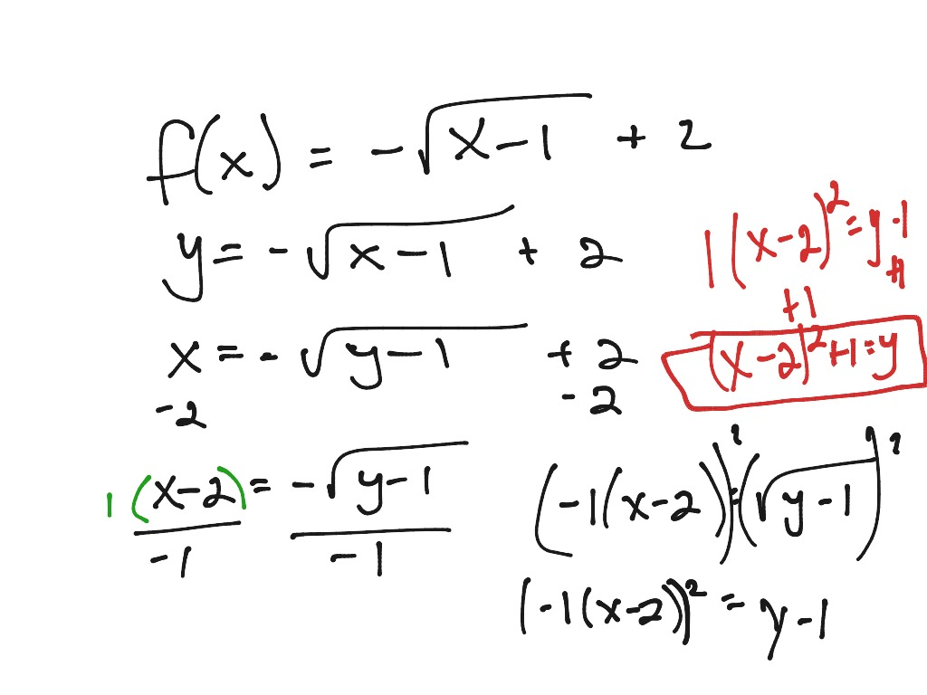 Inverse Of Functions