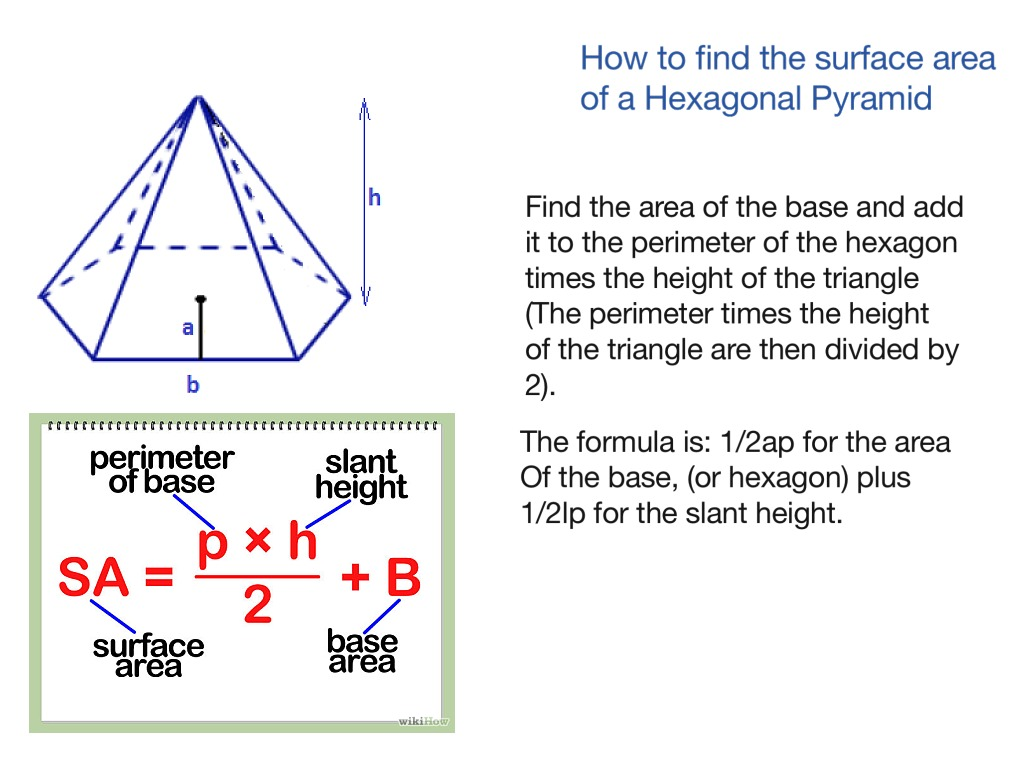 The Surface Area Of A Hexagonal Pyramid