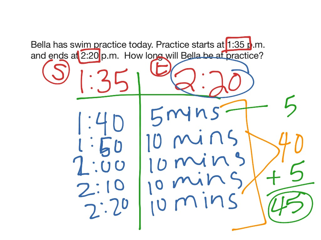 Elapsed Time Word Problems Using A T Chart