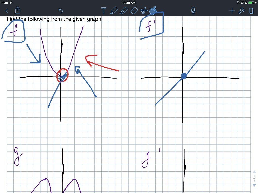 Calc Graphing The Derivative Of A Function Worksheet