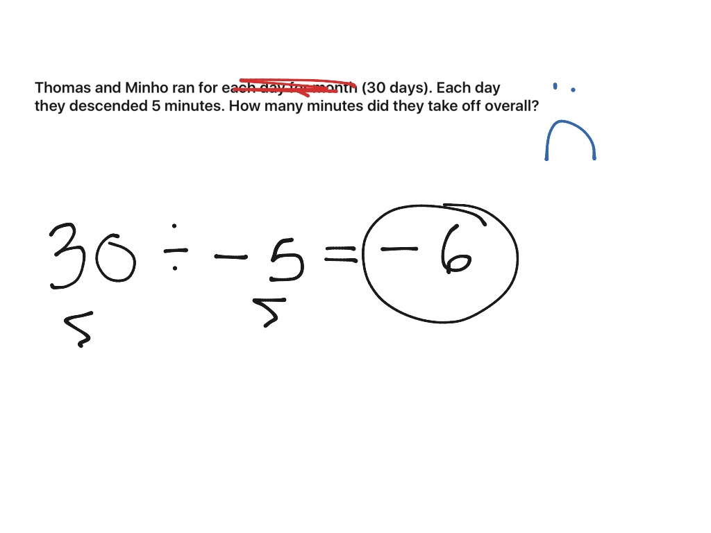 How To Multiply Divide Integers