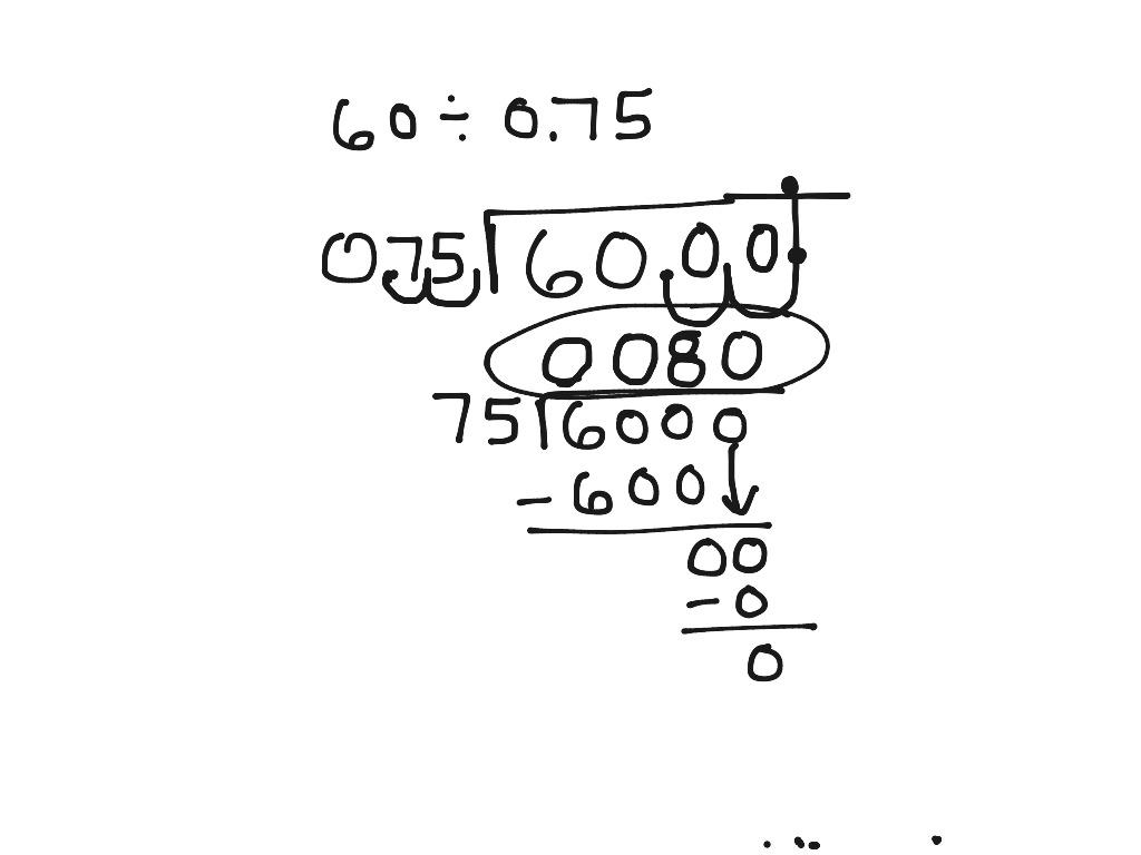 Division With Zero In Quotient