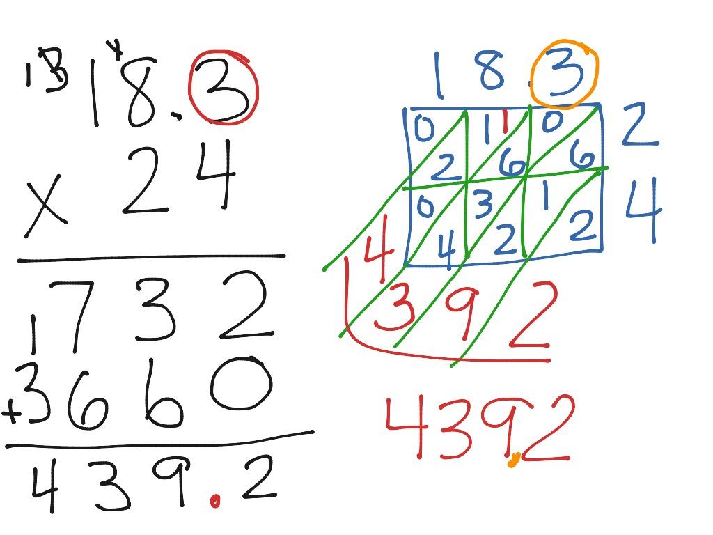 Multiplying With Decimals Module 2