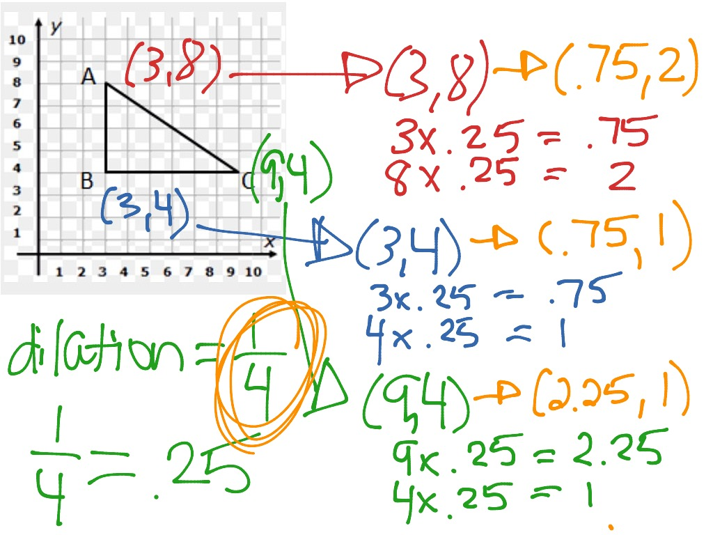 Dilation With Fraction