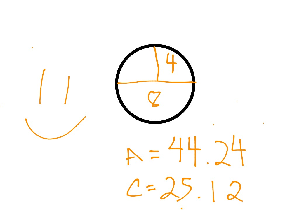 Finding Areas Perimeters And Circumference