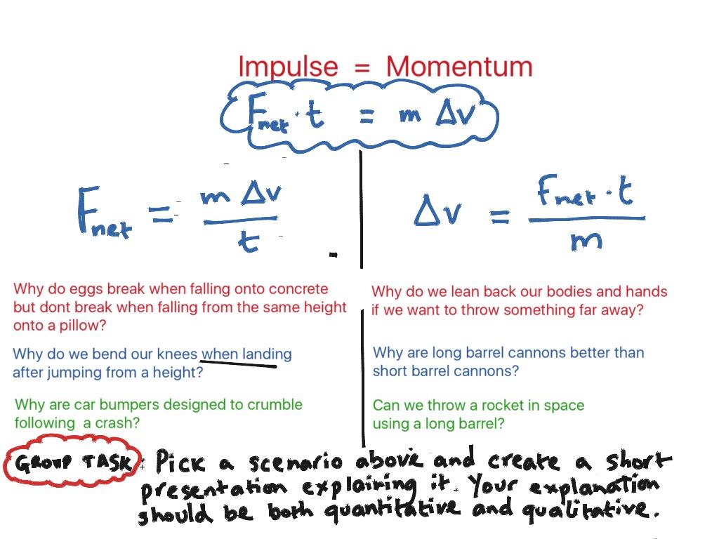 Impulse Momentum Applications