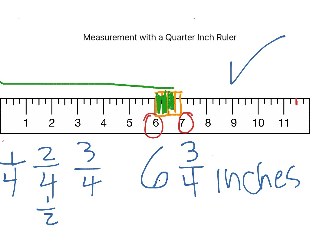 Measurement On A Quarter Inch Ruler Lesson 1