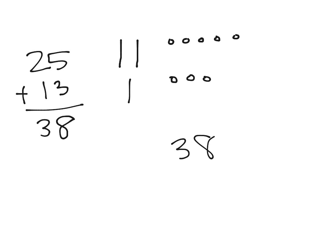 Adding 2 Digit Numbers Without Regrouping Base Ten Blocks