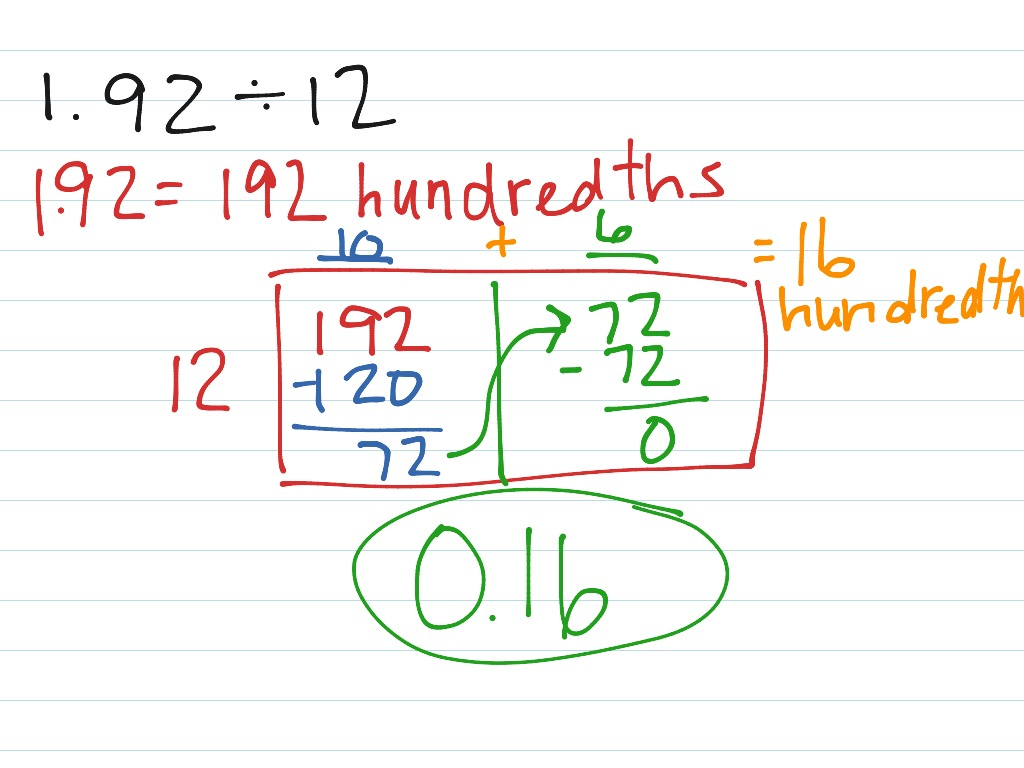 Dividing Decimals Using An Area Model