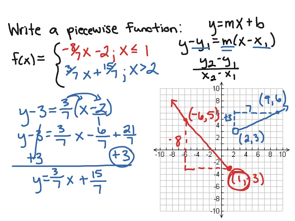 Piecewise Functions Limits Worksheet