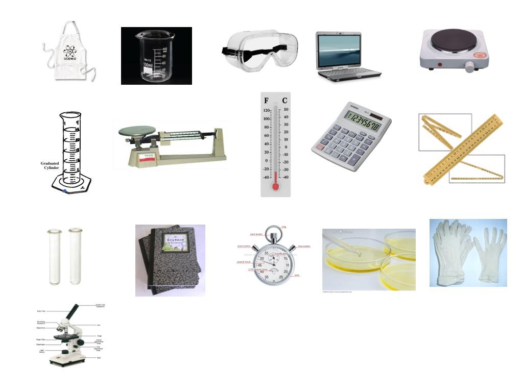 6th Grade Science Tools