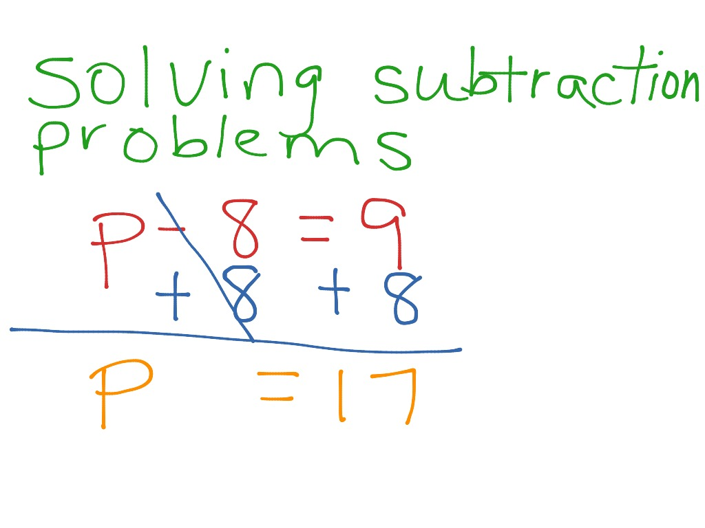 Addition And Subtraction One Step Equations
