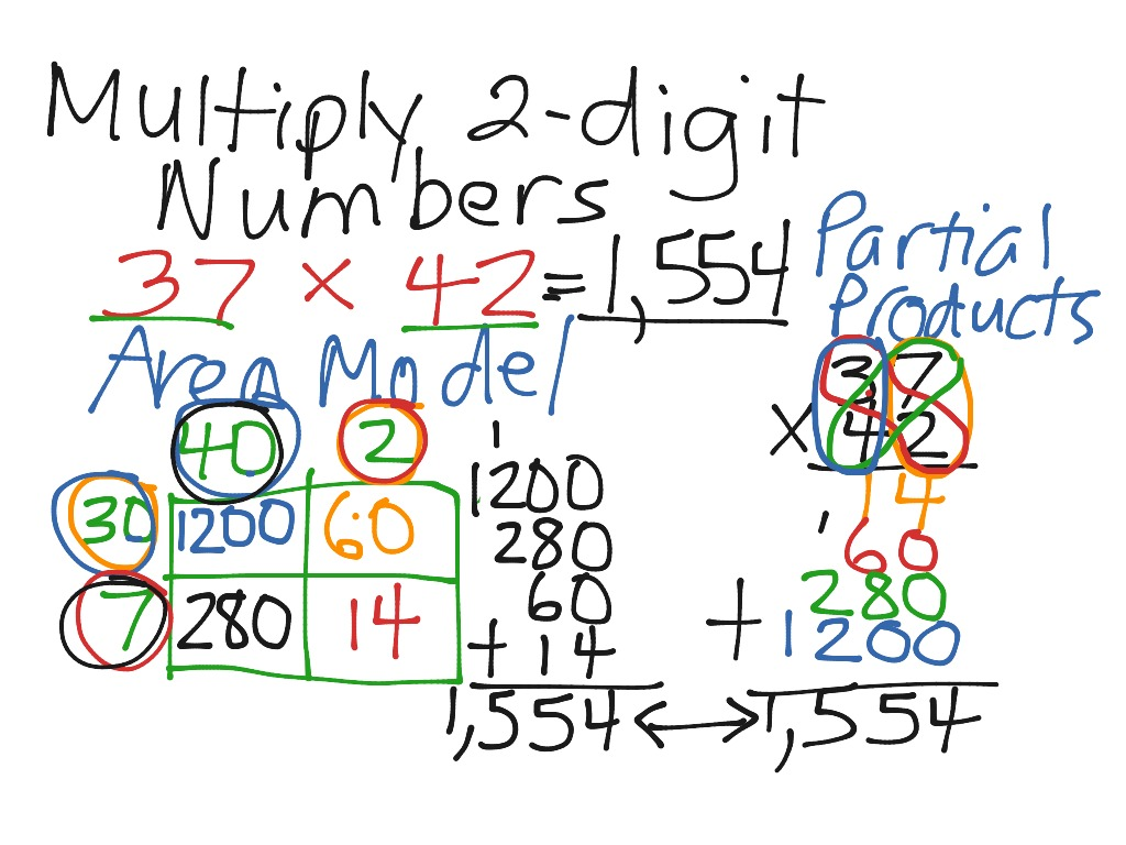 Multiply 2 Digit Numbers With Area Model And Partial