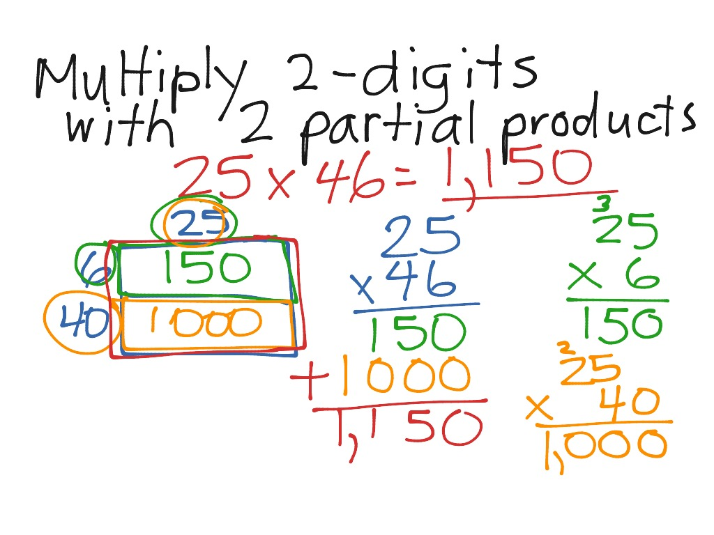 Multiply 2 Digit Numbers Using 2 Partial Products