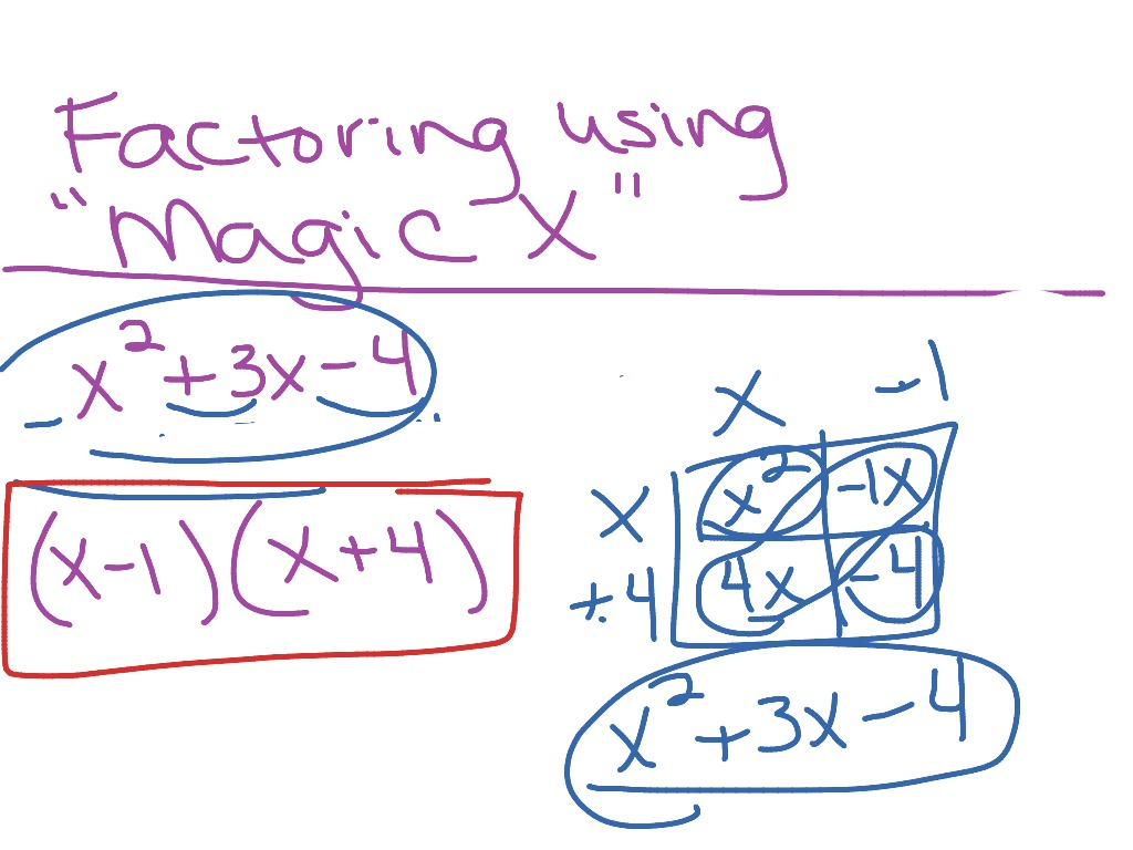 Factoring Using Magic X Ex 2
