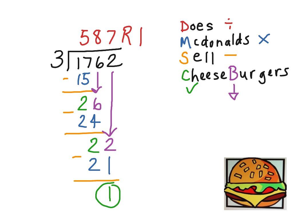 Does Mcdonald S Sell Cheese Burgers Long Division