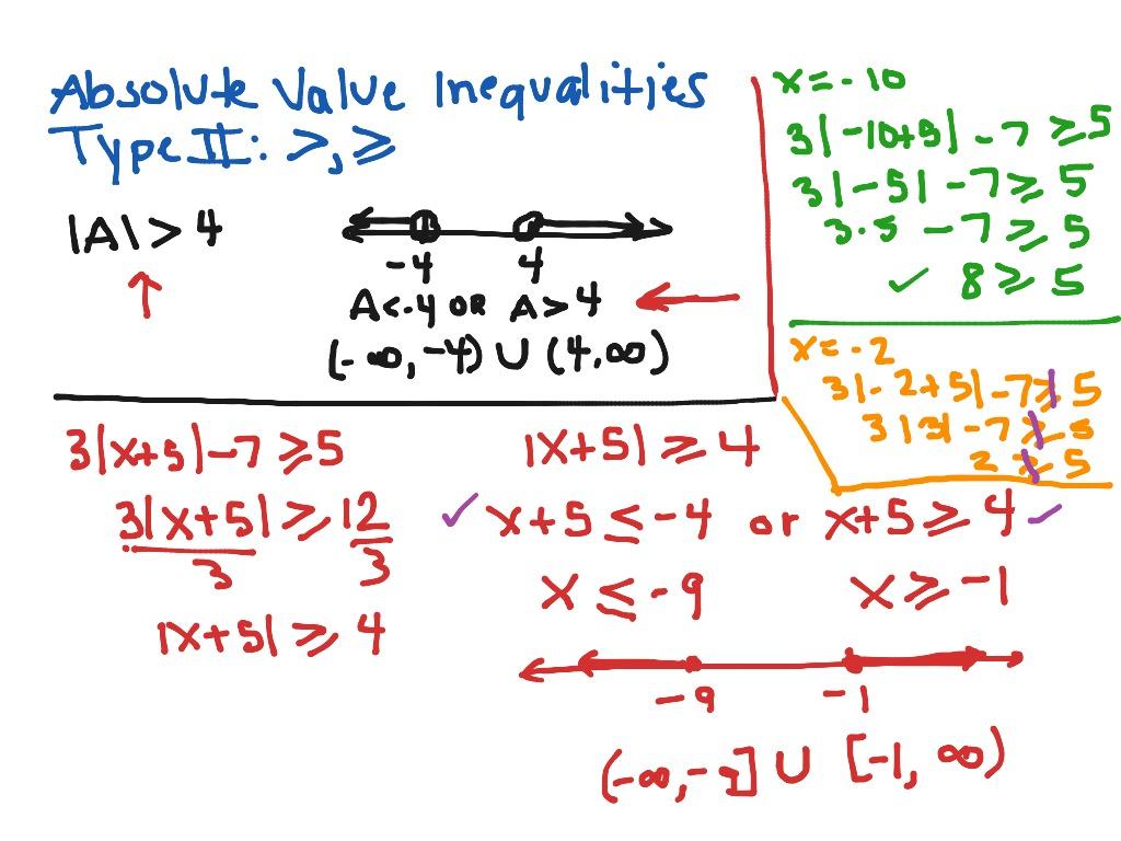 Absolute Value Inequalities Type Ii