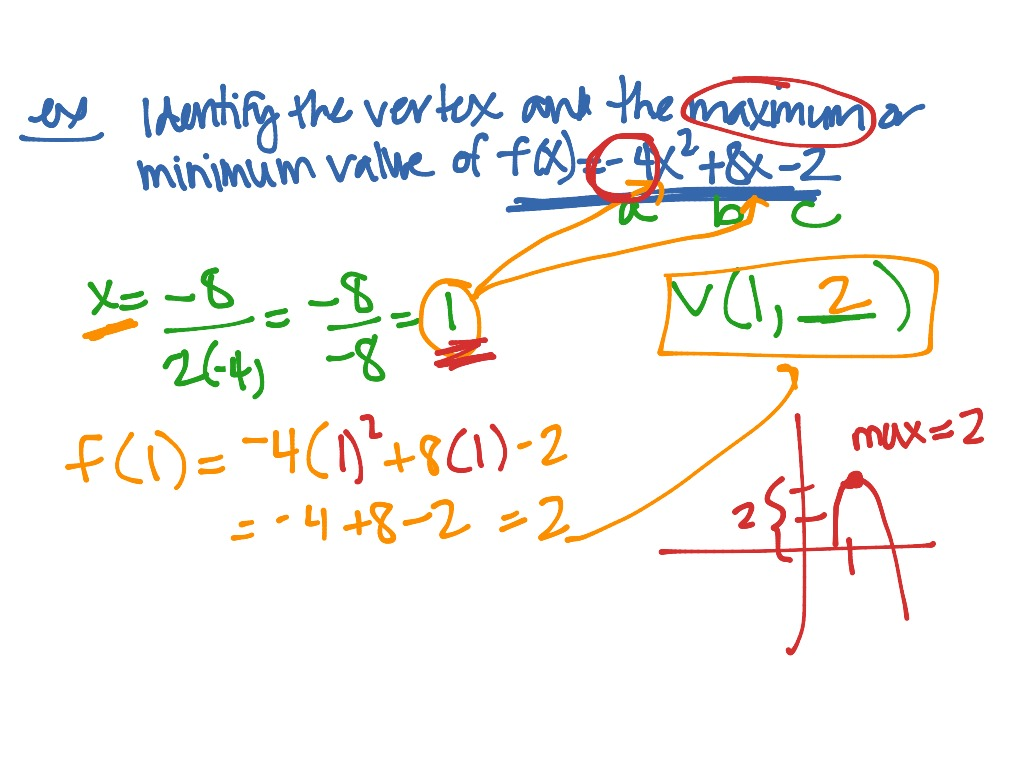 Pre Calc Section 2 5 Quadratic Functions Amp Maxima Minima