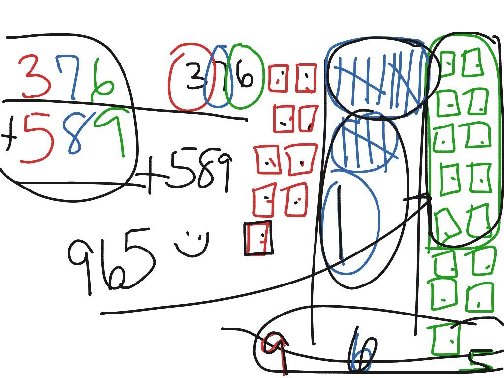 Base Ten Blocks Adding 3 Digit Numbers Regrouping