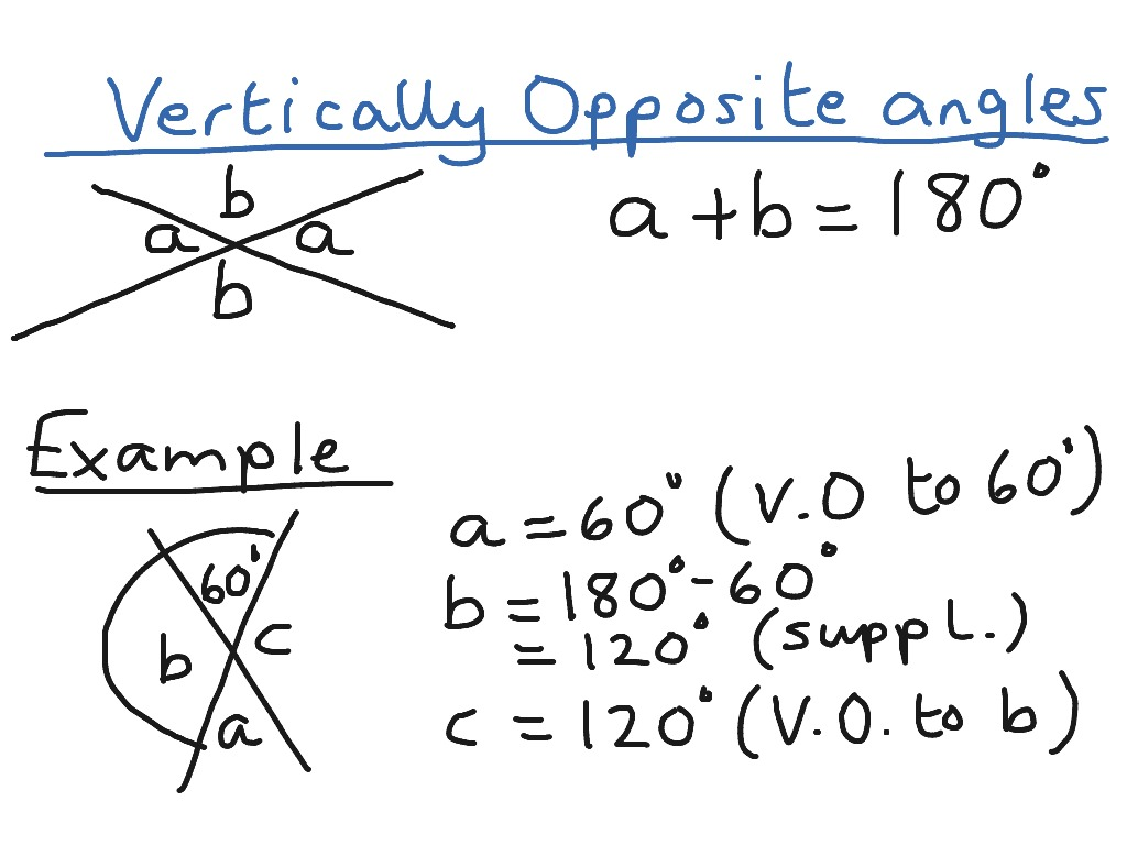 What Is Vertically Opposite Angles What Is An Opposite