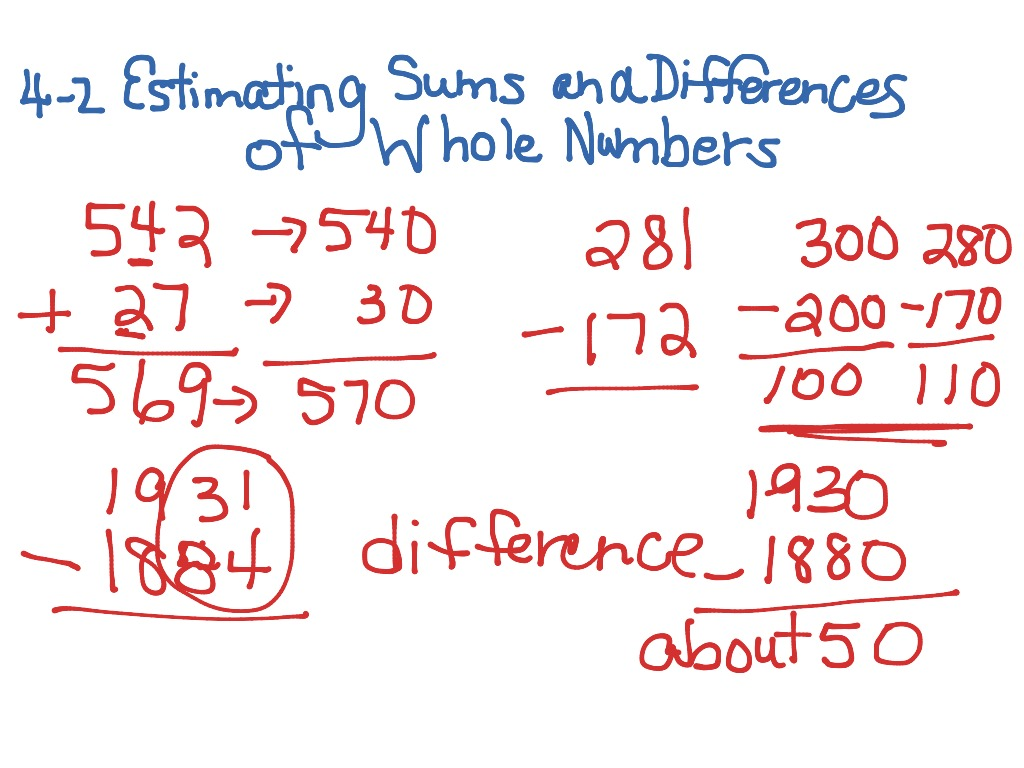 4 2 Estimating Sums And Differences Of Whole Numbers