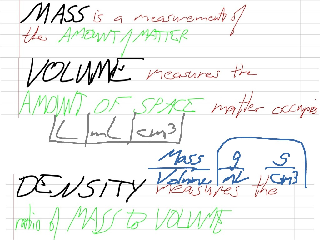 Mass Weight Volume And Density Worksheet Blog Dandk