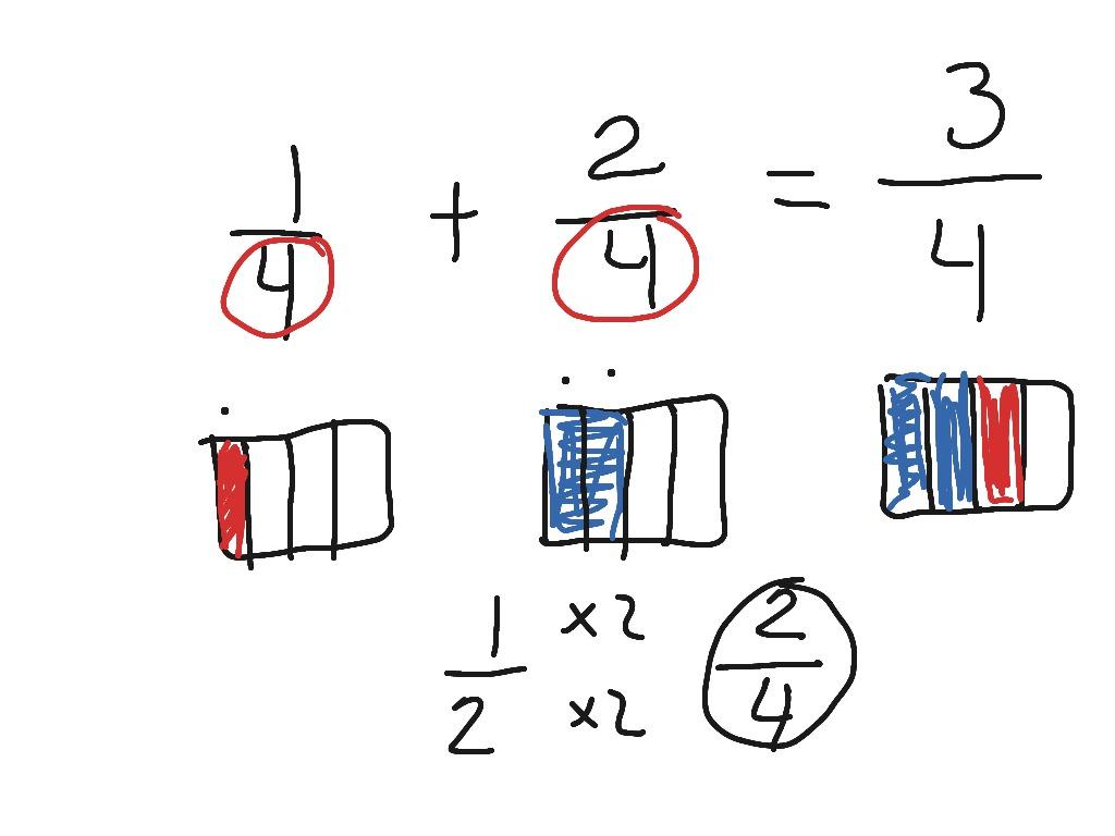 Adding Fractions With Uncommon Denominators