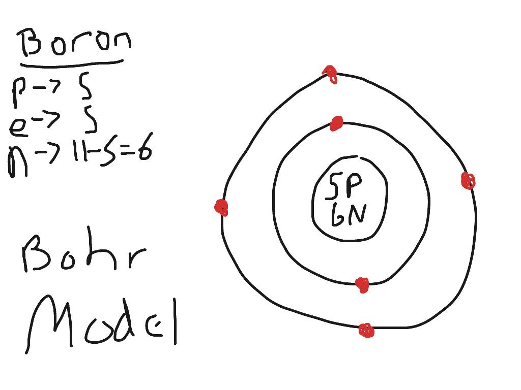 Bohr Diagram Of Chlorine