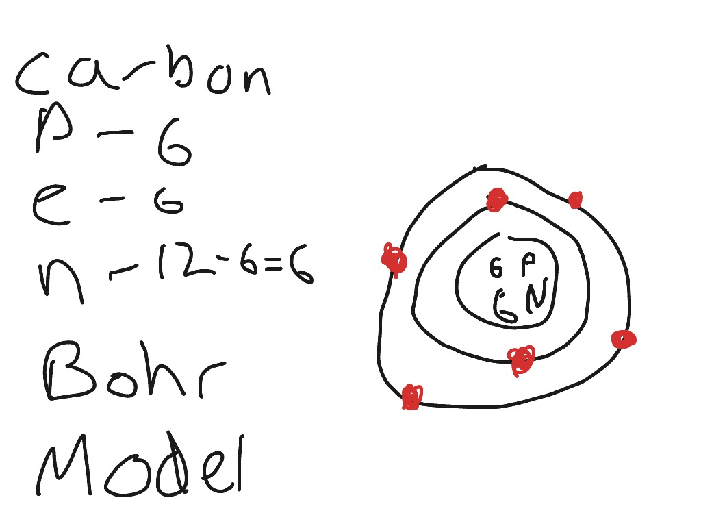 Bohr Rutherford Diagram Carbon 14