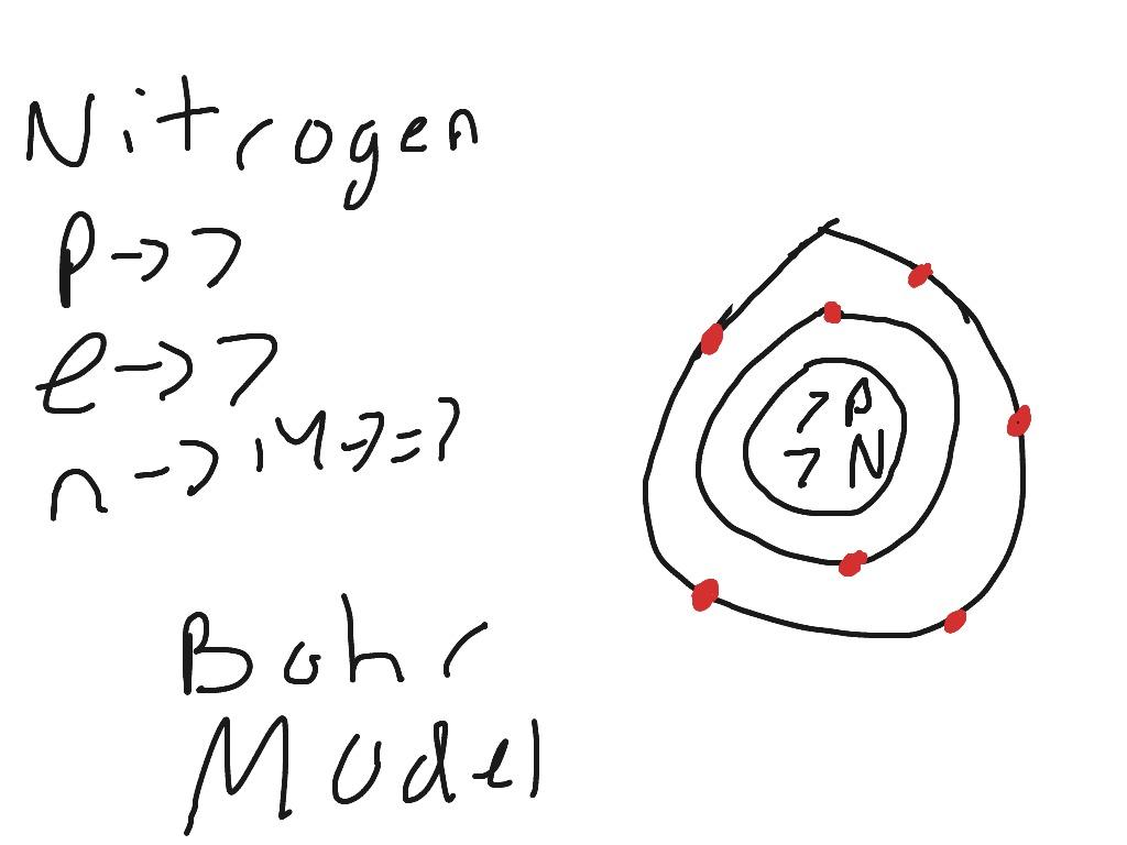 Nitrogen Bohr Model