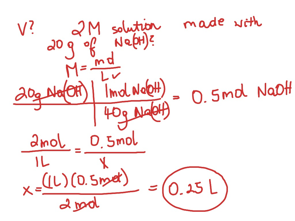 Molarity With Gram To Mol Conversion