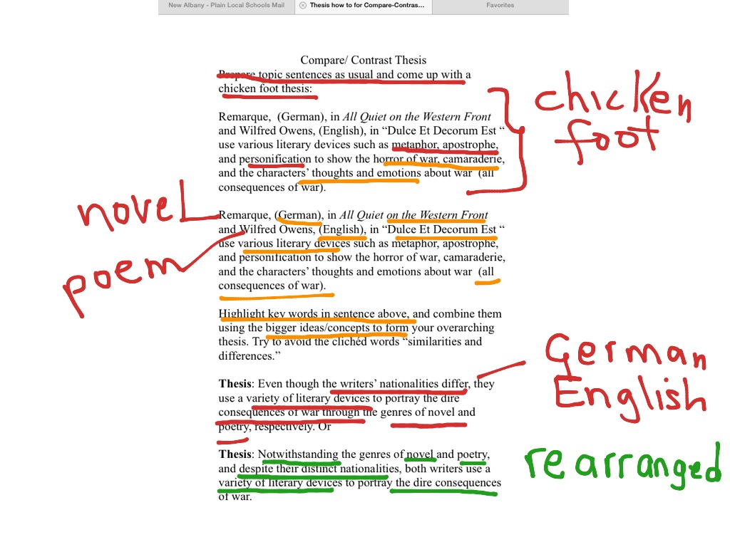 Compare Contrast Thesis