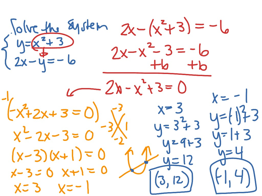 Systems Of Equations Linear With Non Linear