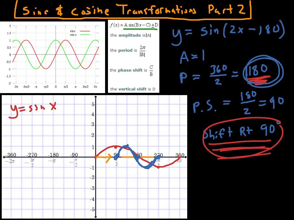 Trig Sin Amp Cos Transformations Part 2
