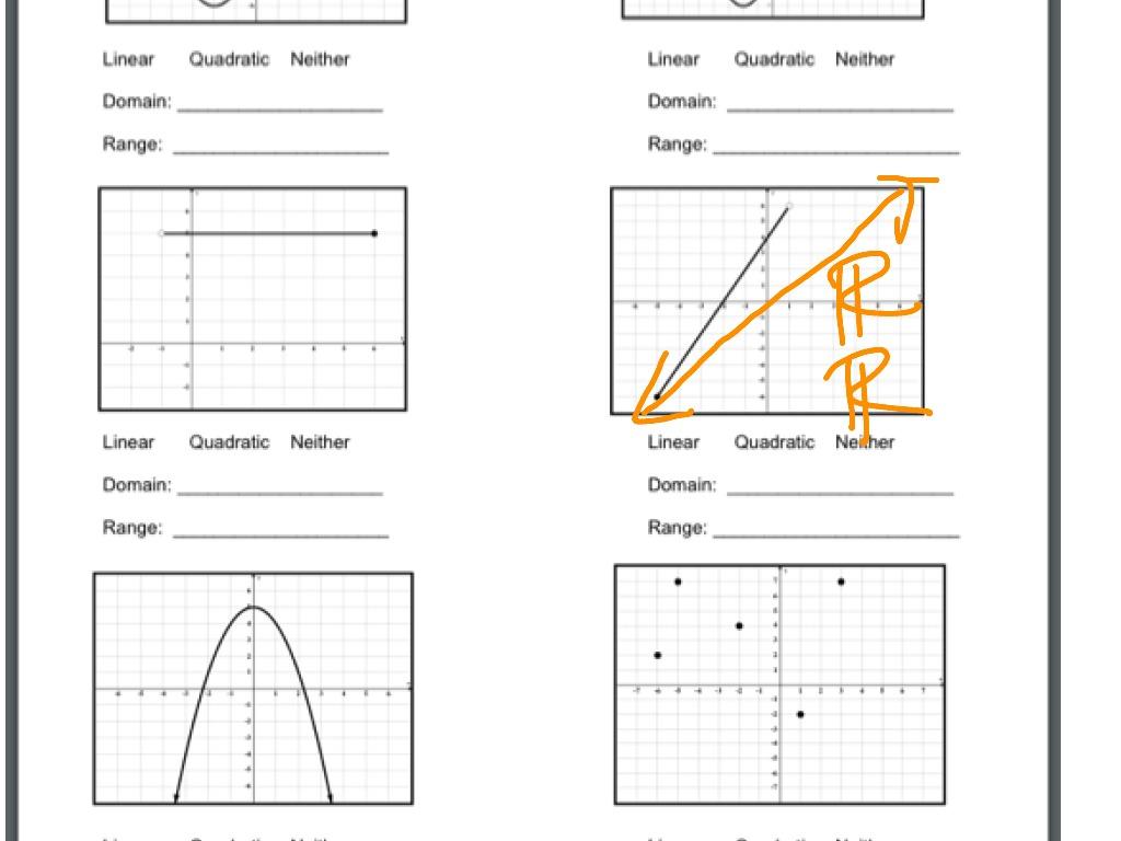 Algebra 1 Domain And Range Review