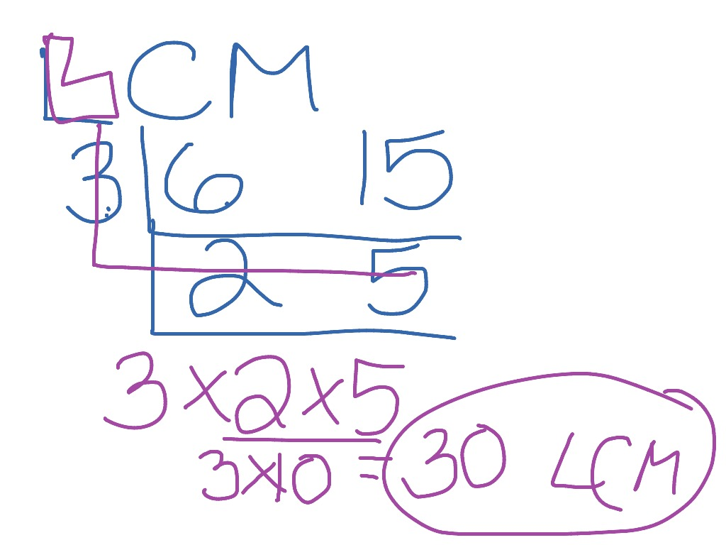 Lcm Upside Down Double Division